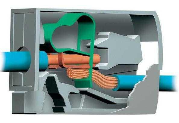 Электрические соединители проводов – обзор популярных коннекторов   правила выбора соединителя